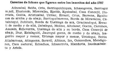 1787 baserriak